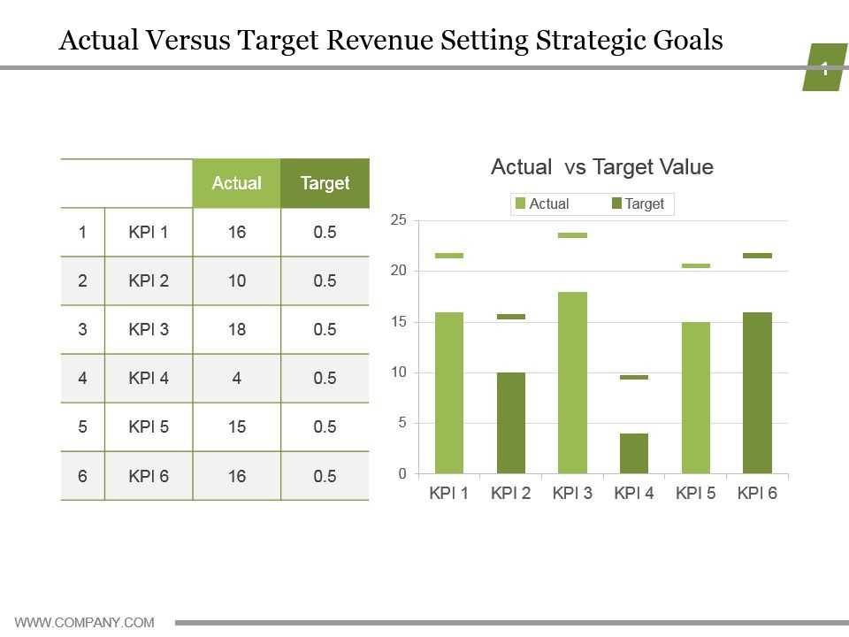 actual_versus_target_revenue_setting_strategic_goals_example_of_ppt_Slide01
