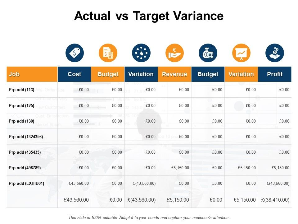 Actual Vs Target Variance Budget Cost E230 Ppt Powerpoint Presentation Slides Pictures