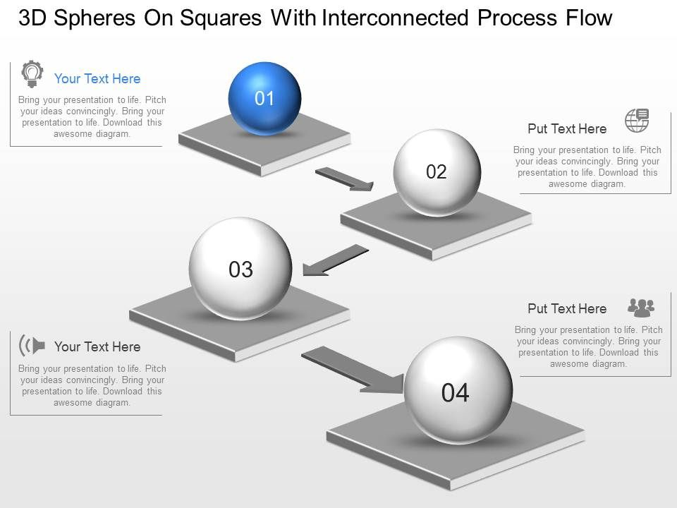 Ad 3D Spheres On Squares With Interconnected Process Flow