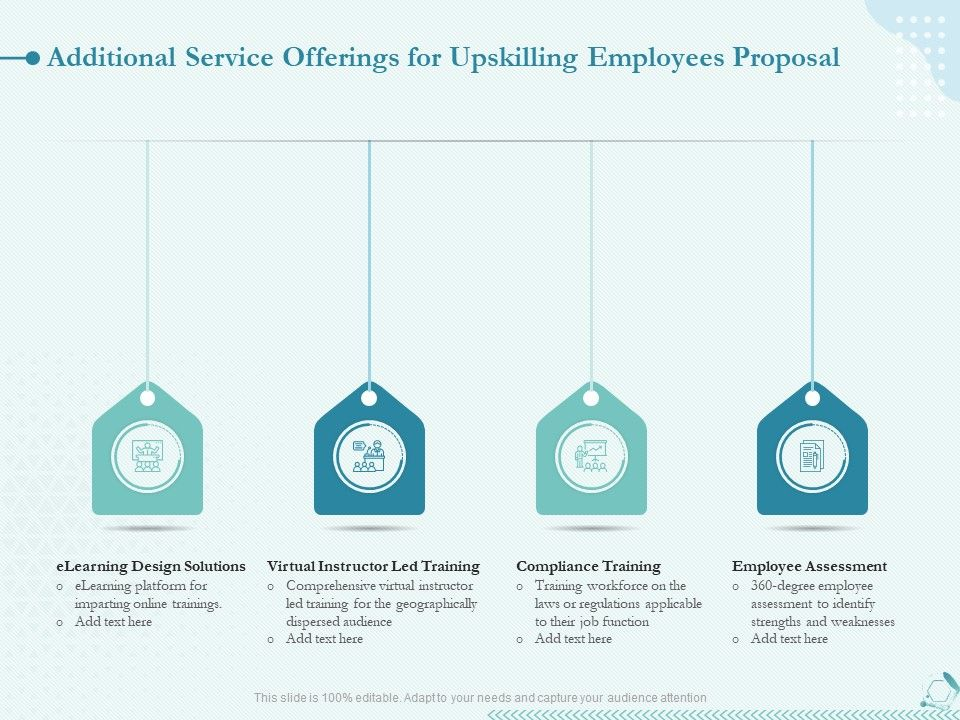 Additional Service Offerings For Upskilling Employees Proposal Ppt Powerpoint Slides