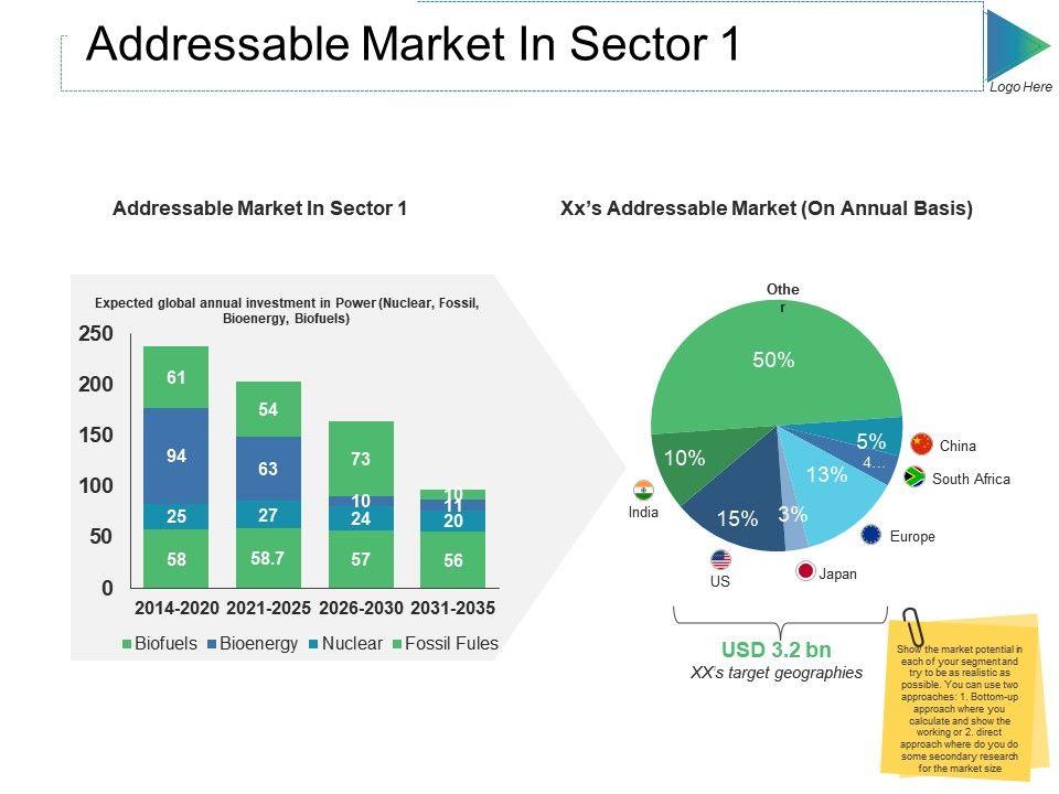 Addressable Market In Sector Ppt Slides Structure Slide01 Slide02