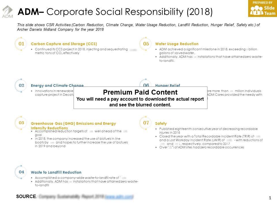 ADM Corporate Social Responsibility 2018