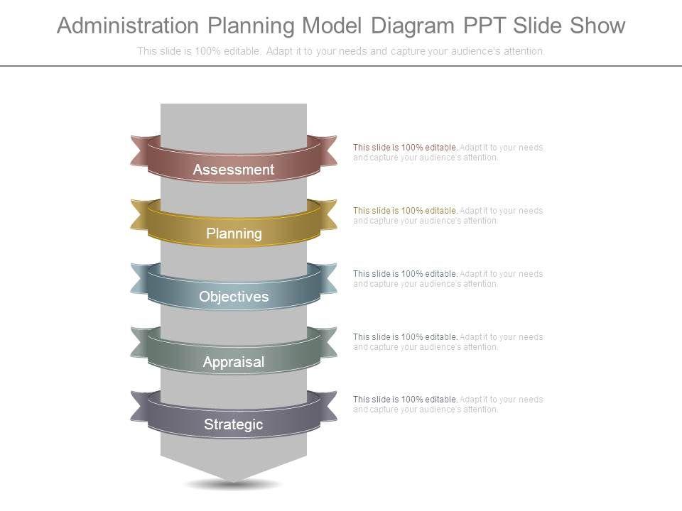 administration_planning_model_diagram_ppt_slide_show_Slide01