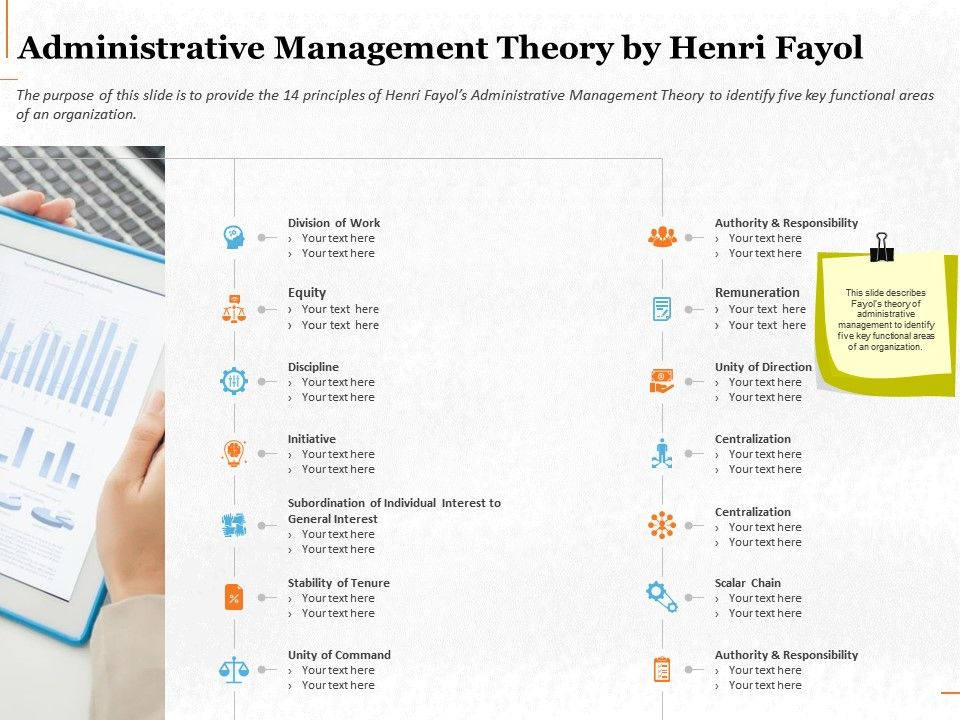 Administrative Management Theory By Henri Fayol Ppt Powerpoint Mockup