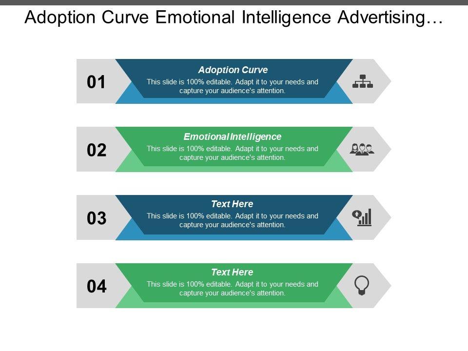 Adoption Curve Emotional Intelligence Advertising Management