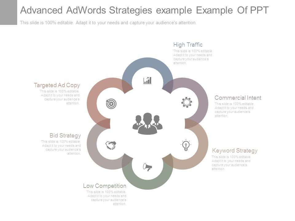 advanced adwords strategies example example of ppt powerpoint