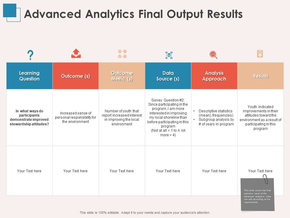 Advanced Analytics Final Output Results Slide Ppt Powerpoint Presentation Gallery