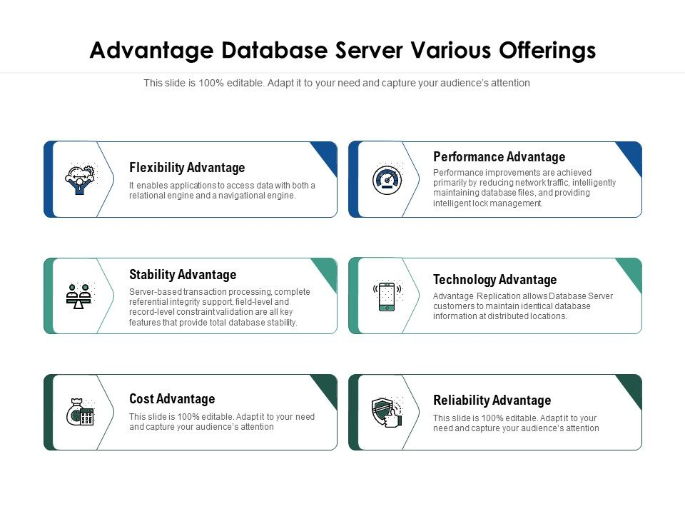 Advantage Database Server Various Offerings