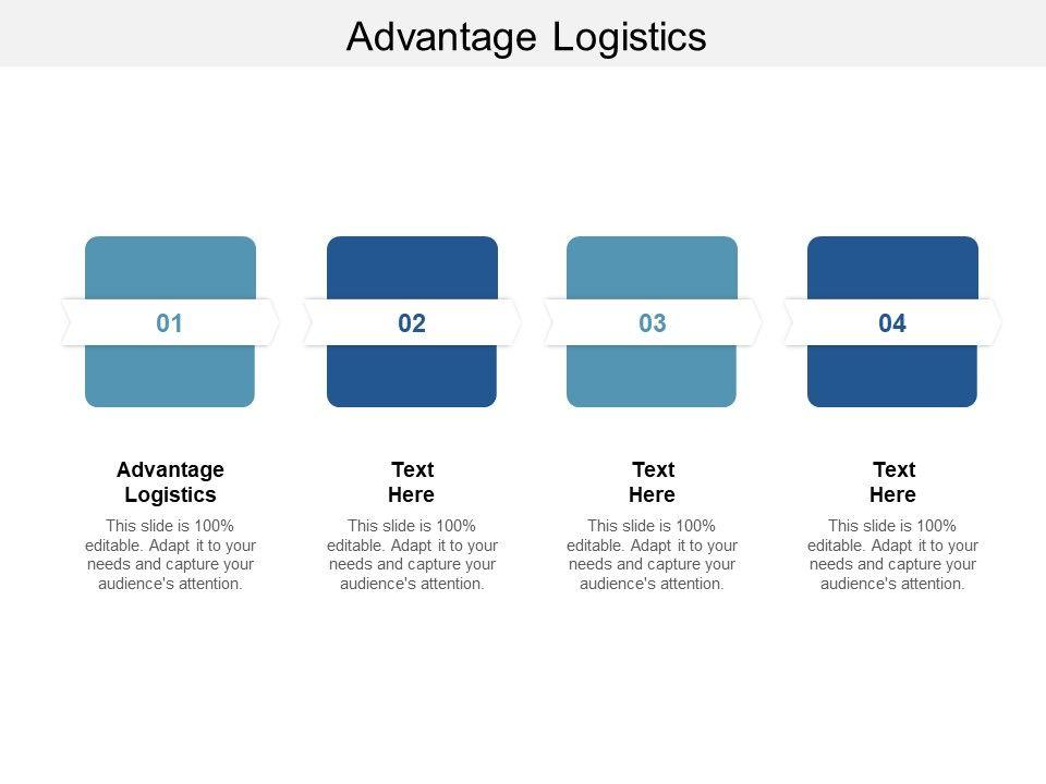 Advantage Logistics Ppt Powerpoint Presentation File Example Cpb