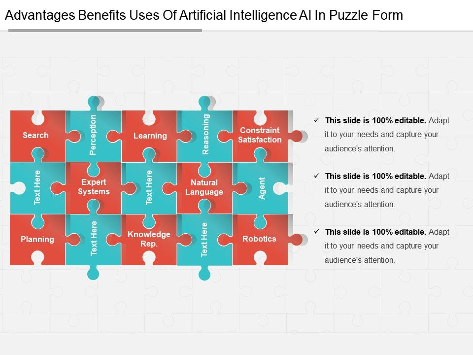 Advantages Benefits Uses Of Artificial Intelligence Ai In