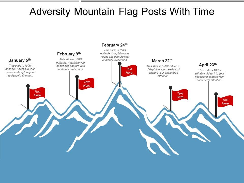 adversity_mountain_flag_posts_with_time_Slide01