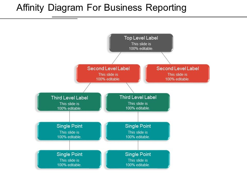 Affinity Diagram For Business Reporting Ppt Background Template