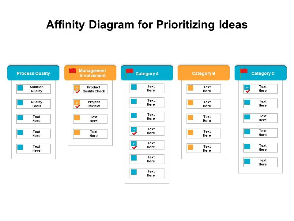 Affinity Diagram For Prioritizing Ideas Powerpoint Presentation Images Templates Ppt Slide Templates For Presentation