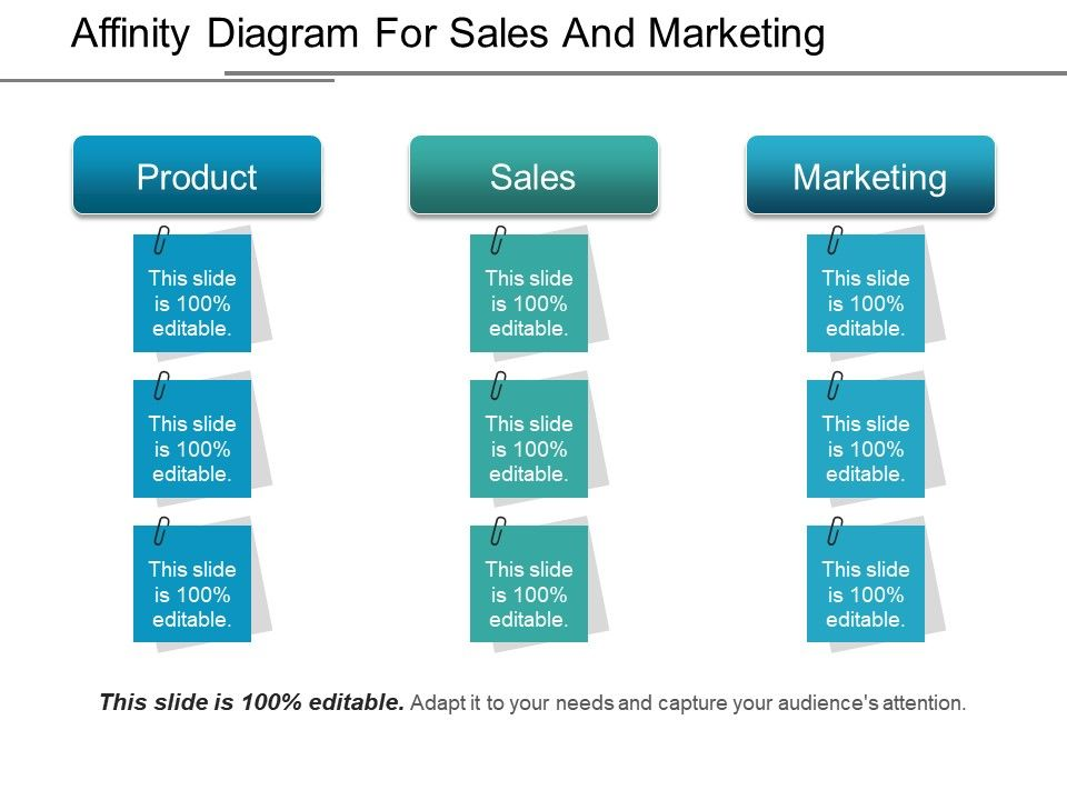 Affinity Diagram For Sales And Marketing Ppt Example File ...