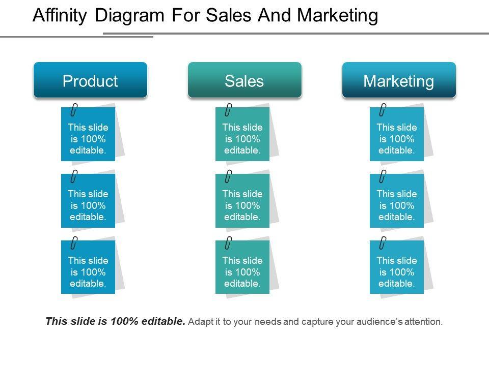 Affinity Diagram For Sales And Marketing Ppt Example File Powerpoint Slide Presentation Sample Slide Ppt Template Presentation