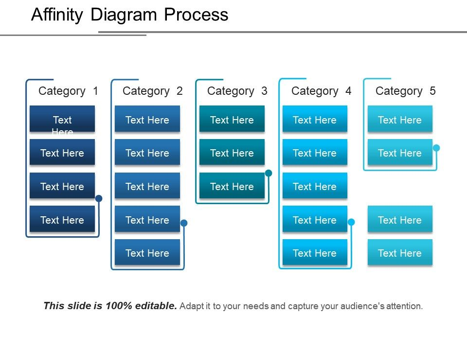 Affinity Diagram Process Ppt Examples  Powerpoint Templates