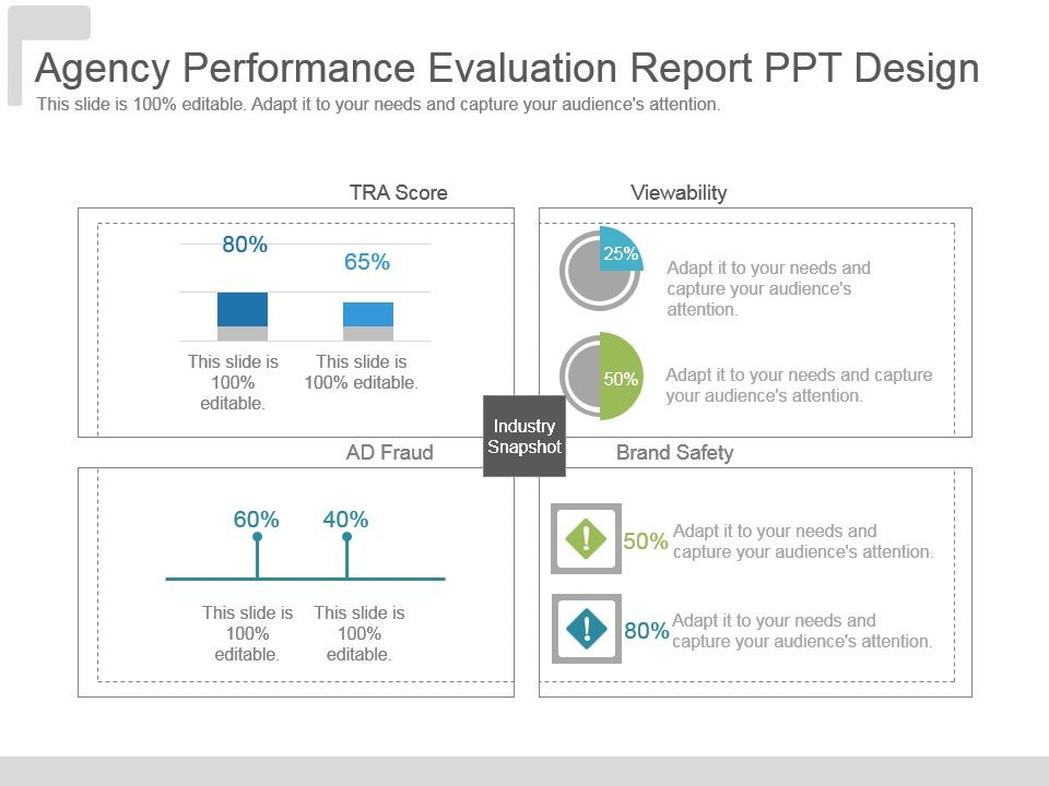 Agency Performance Evaluation Report Ppt Design Presentation Powerpoint Diagrams Ppt Sample Presentations Ppt Infographics