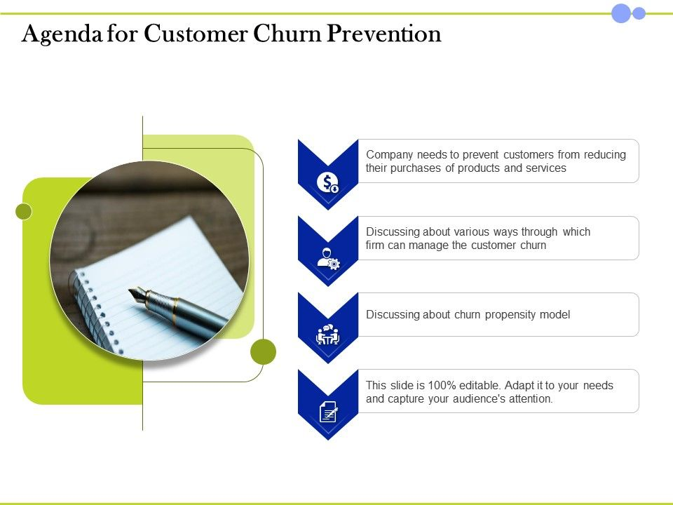 Agenda For Customer Churn Prevention Propensity Model Ppt Presentation Sample