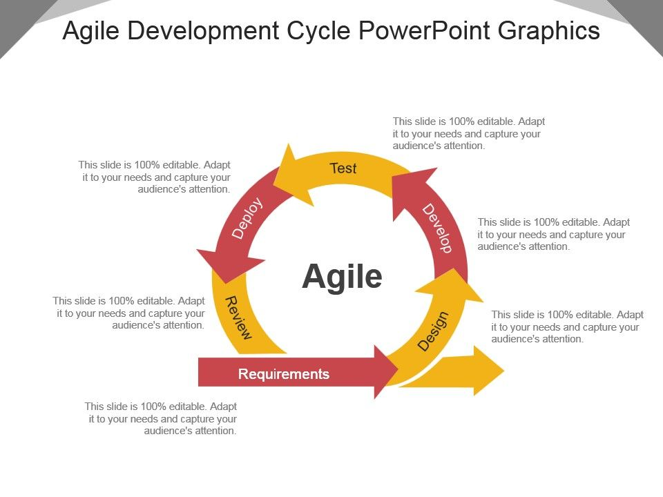 Agile Development Cycle Powerpoint Graphics | Presentation ...