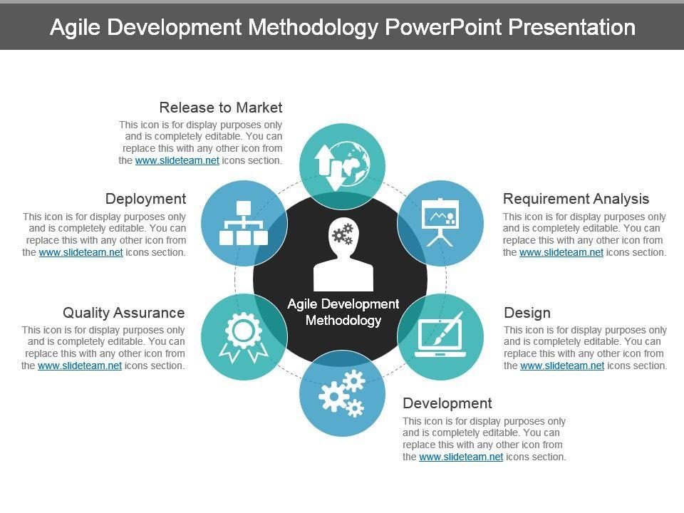 Project management for software development ppt presentation