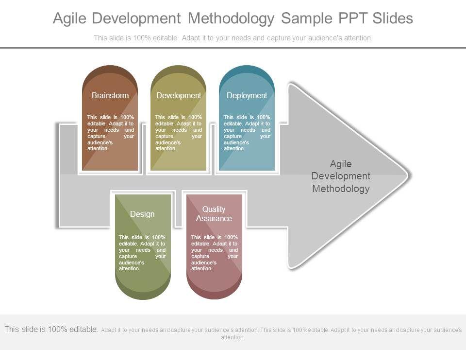 agile development methodology sample ppt slides