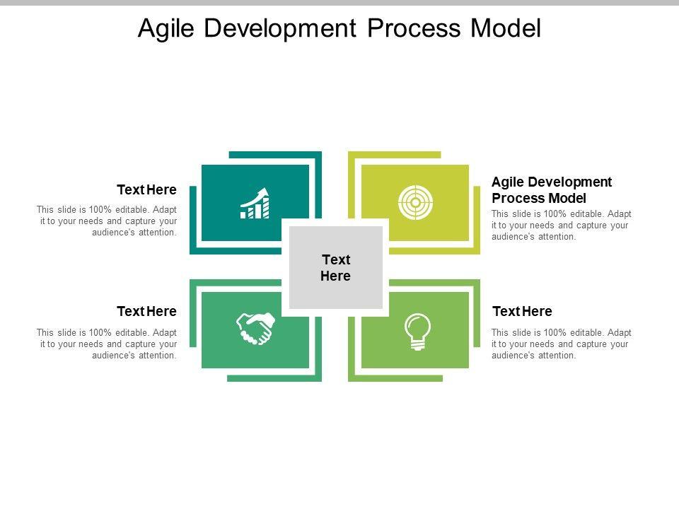 Agile Development Process Model Ppt Powerpoint Presentation Inspiration Templates Cpb