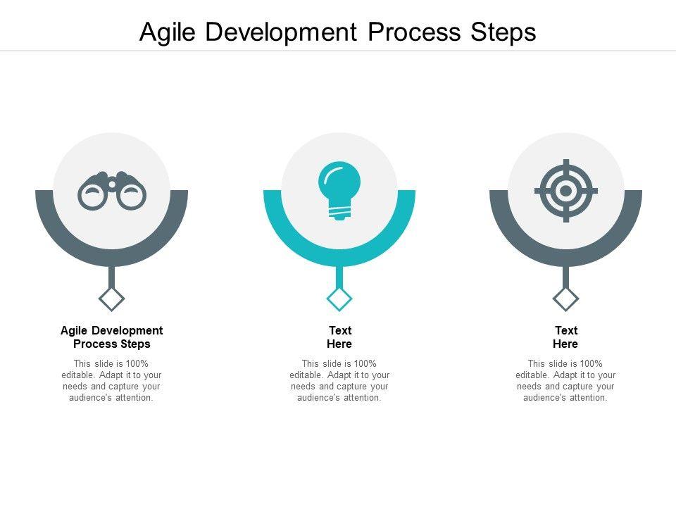 Agile Development Process Steps Ppt Powerpoint Presentation Model Example Cpb
