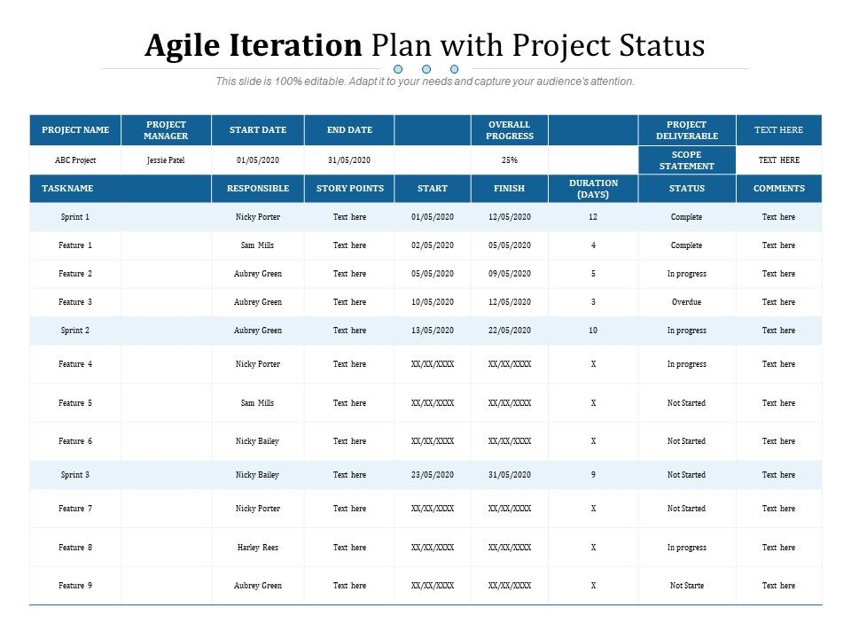 Agile Iteration Plan With Project Status
