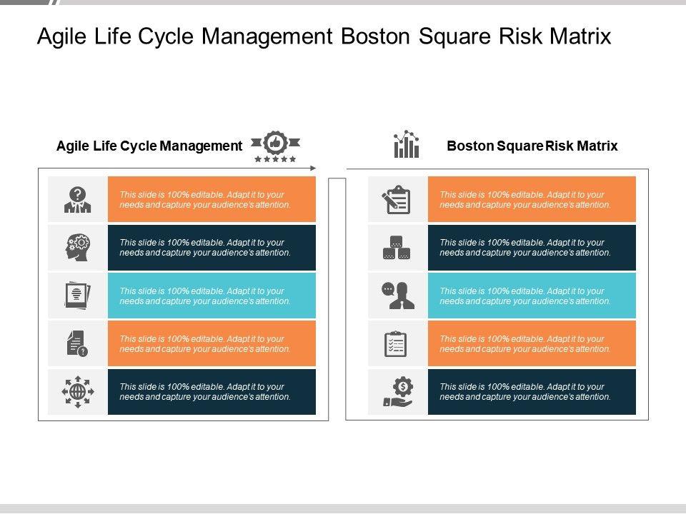 agile_life_cycle_management_boston_square_risk_matrix_cpb_Slide01