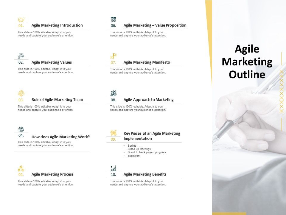 Agile Marketing Outline Value Proposition Ppt Powerpoint Infographics Ideas