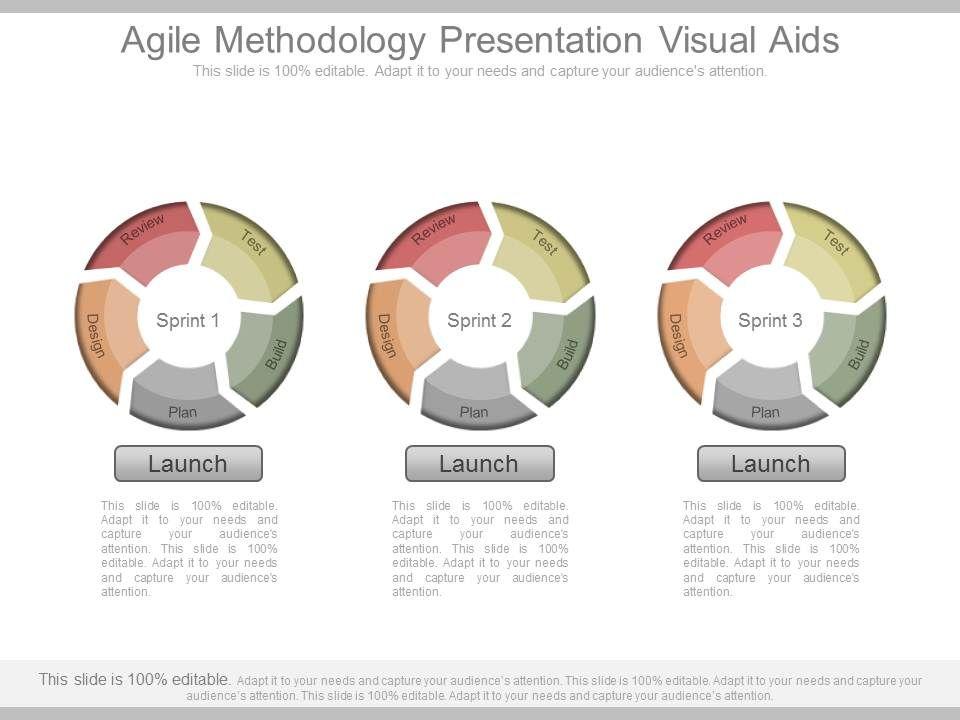 agile_methodology_presentation_visual_aids_Slide01