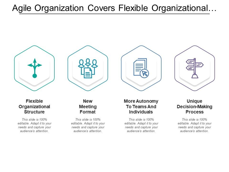organizational flexibility ppt
