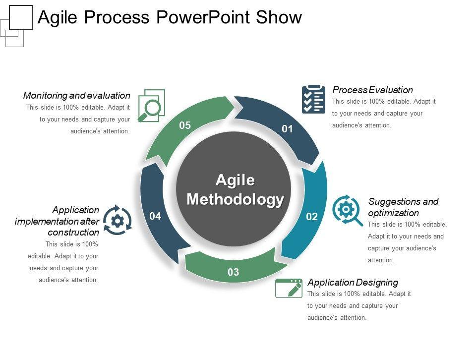 agile_process_powerpoint_show_Slide01