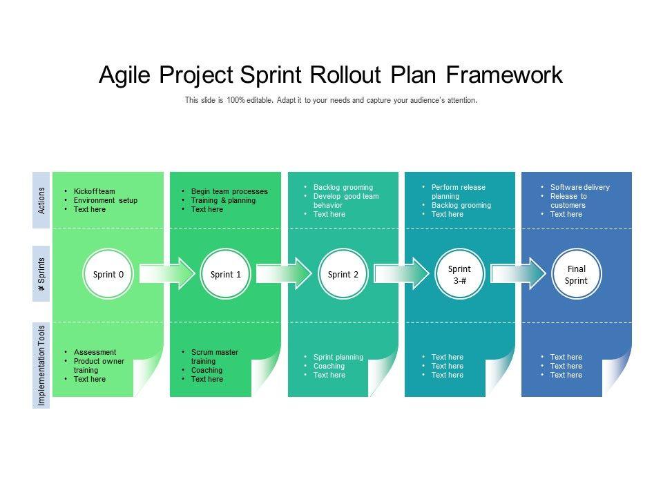 Agile Project Sprint Rollout Plan Framework