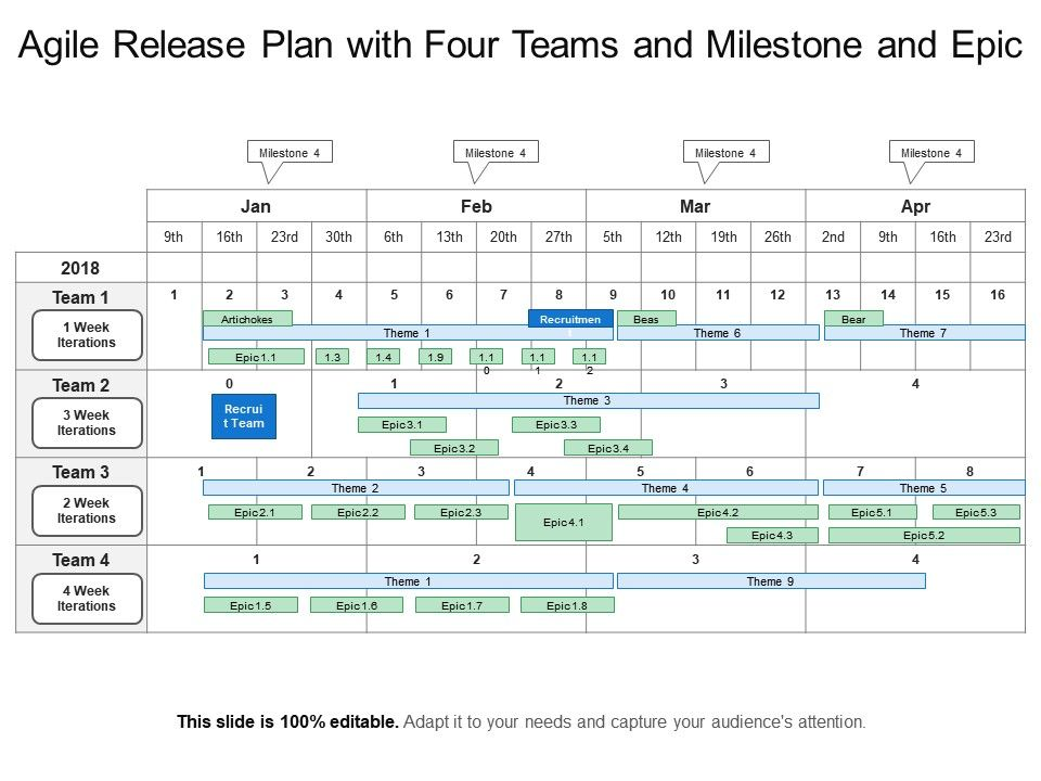 agile_release_plan_with_four_teams_and_milestone_and_epic_Slide01