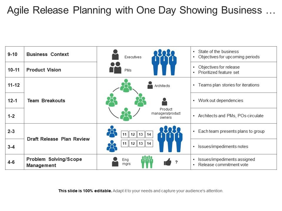 agile_release_planning_with_one_day_showing_business_context_team_breakouts_Slide01