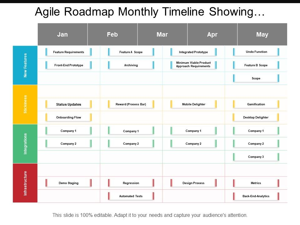 agile_roadmap_monthly_timeline_showing_stickiness_integrations_and_infrastructure_Slide01