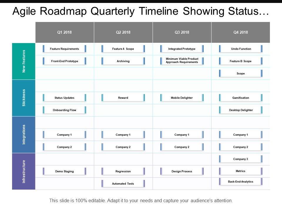 agile_roadmap_quarterly_timeline_showing_status_updates_onboarding_flow_Slide01
