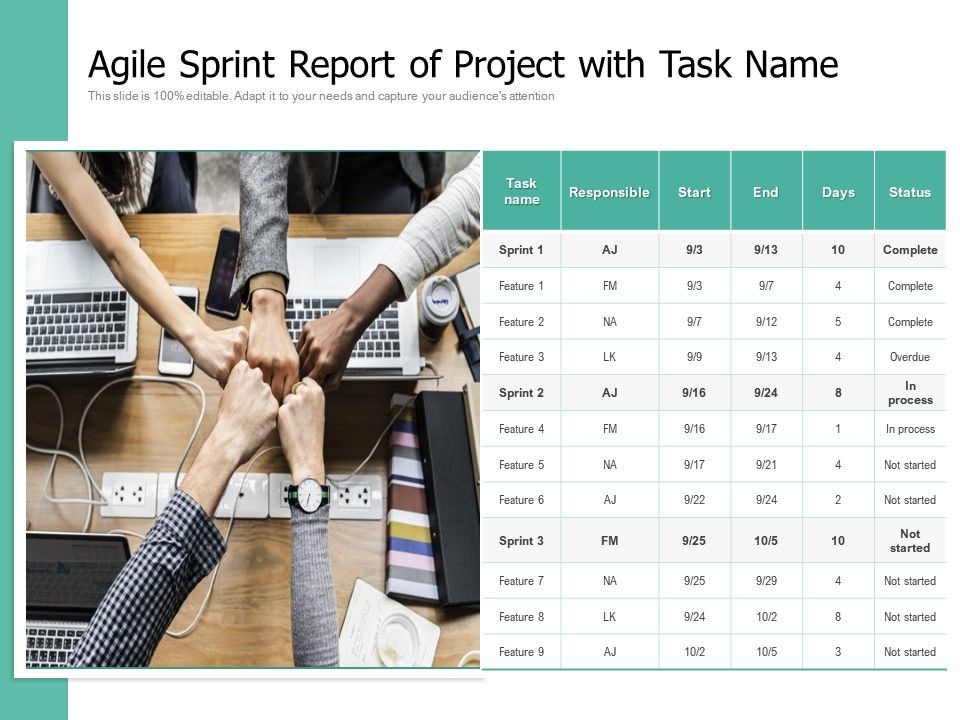 Agile Sprint Report Of Project With Task Name
