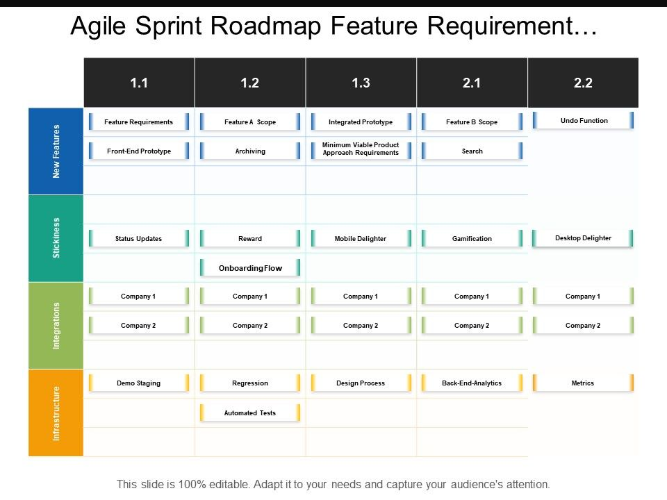 agile_sprint_roadmap_feature_requirement_stickiness_integrations_and_infrastructure_Slide01