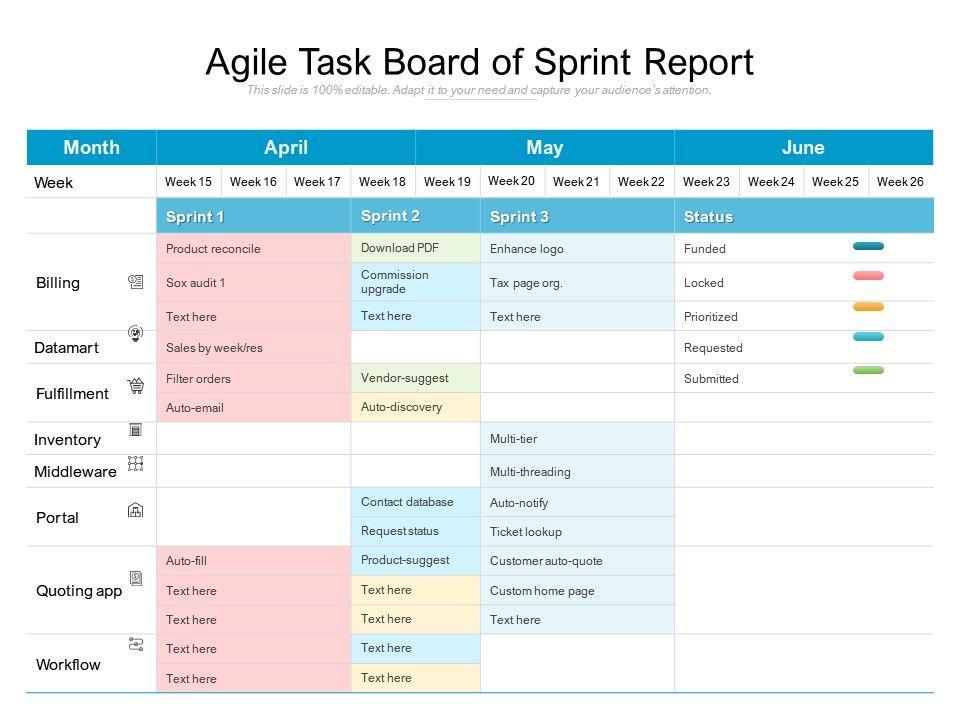 Agile Task Board Of Sprint Report