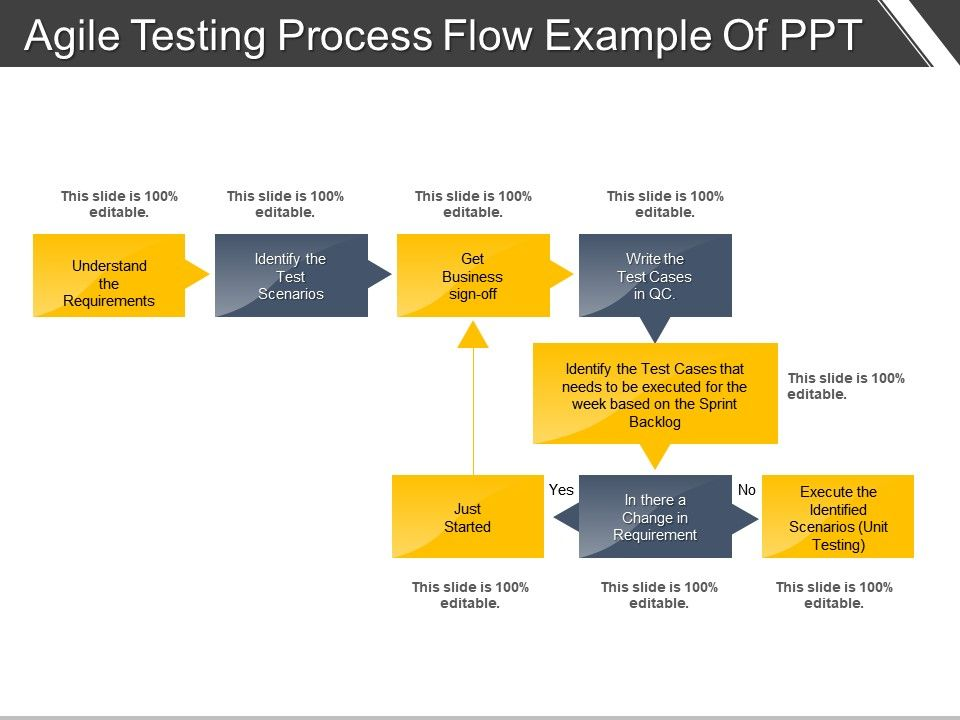 agile_testing_process_flow_example_of_ppt_Slide01