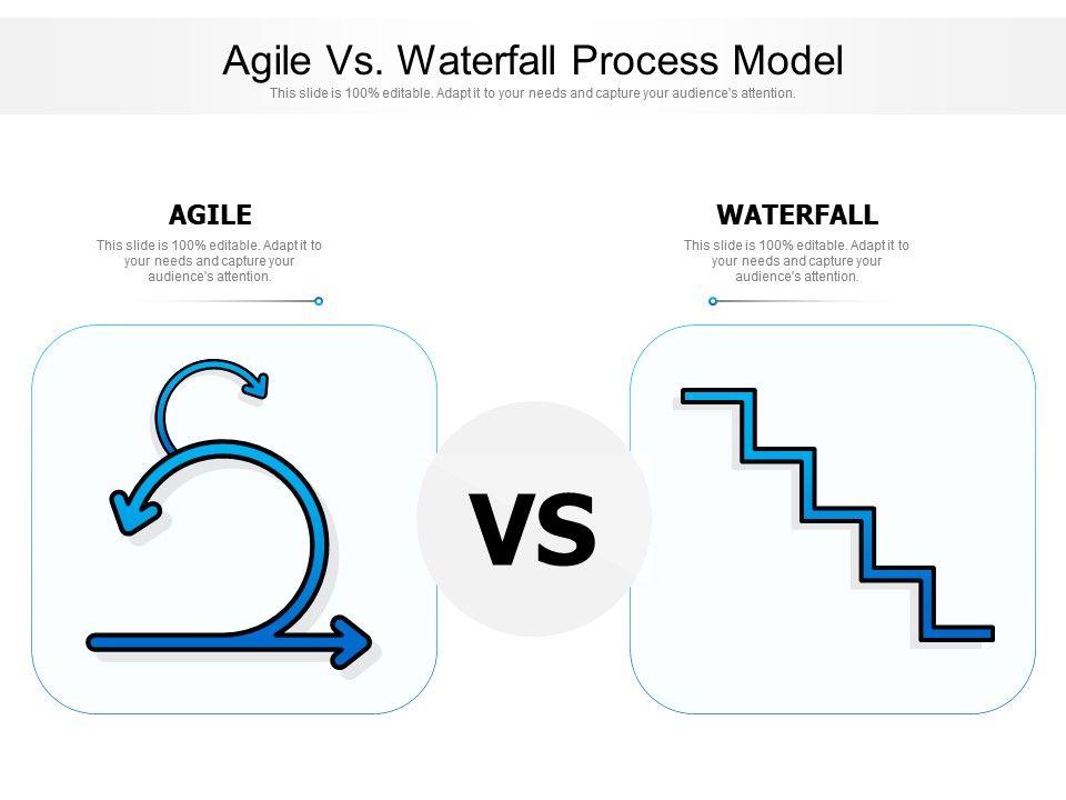 Agile Vs Waterfall Process Model