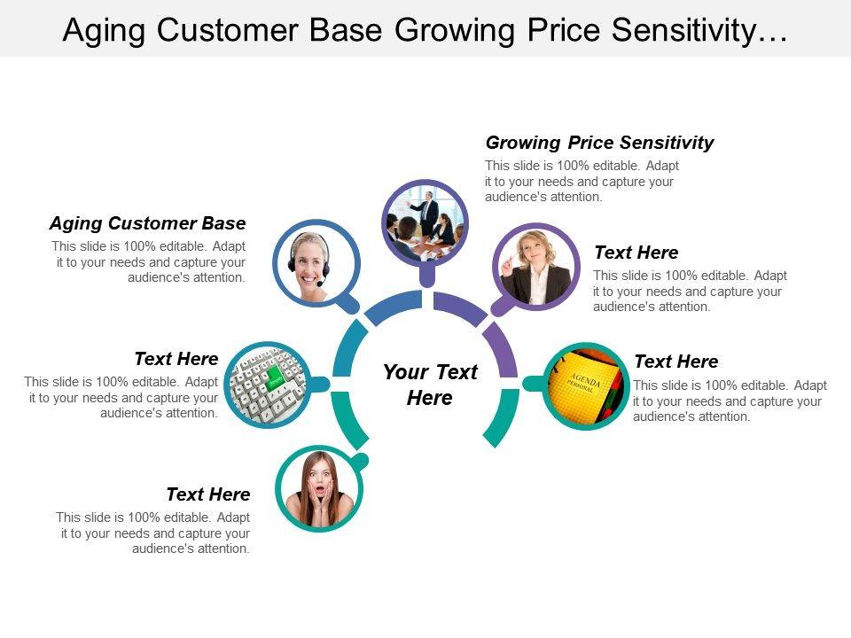 aging_customer_base_growing_price_sensitivity_increasing_competition_Slide01
