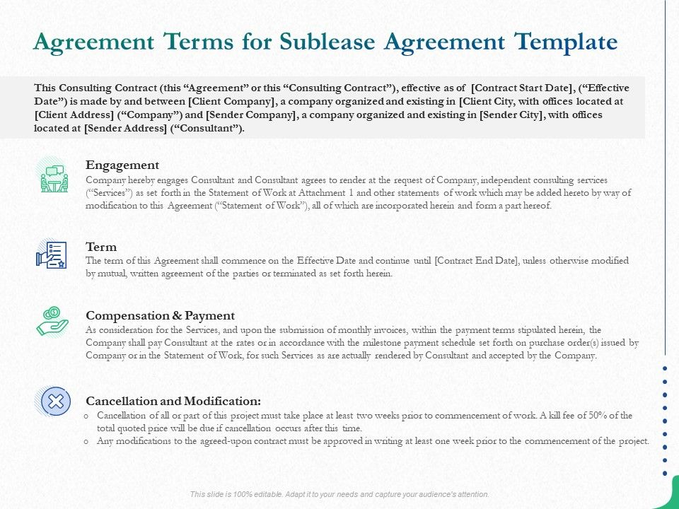 Agreement Terms For Sublease Agreement Template Ppt Powerpoint Presentation Slides Samples