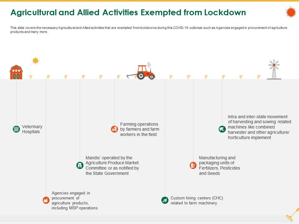 Agricultural And Allied Activities Exempted From Lockdown By Farmers Ppt Powerpoint Presentation Diagram