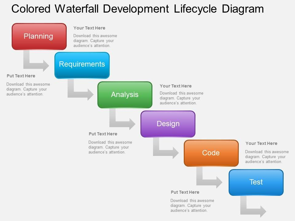 Ai colored waterfall development lifecycle diagram powerpoint aicoloredwaterfalldevelopmentlifecyclediagrampowerpointtemplateslide01 maxwellsz