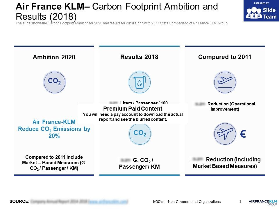 Air France KLM Carbon Footprint Ambition And Results 2018