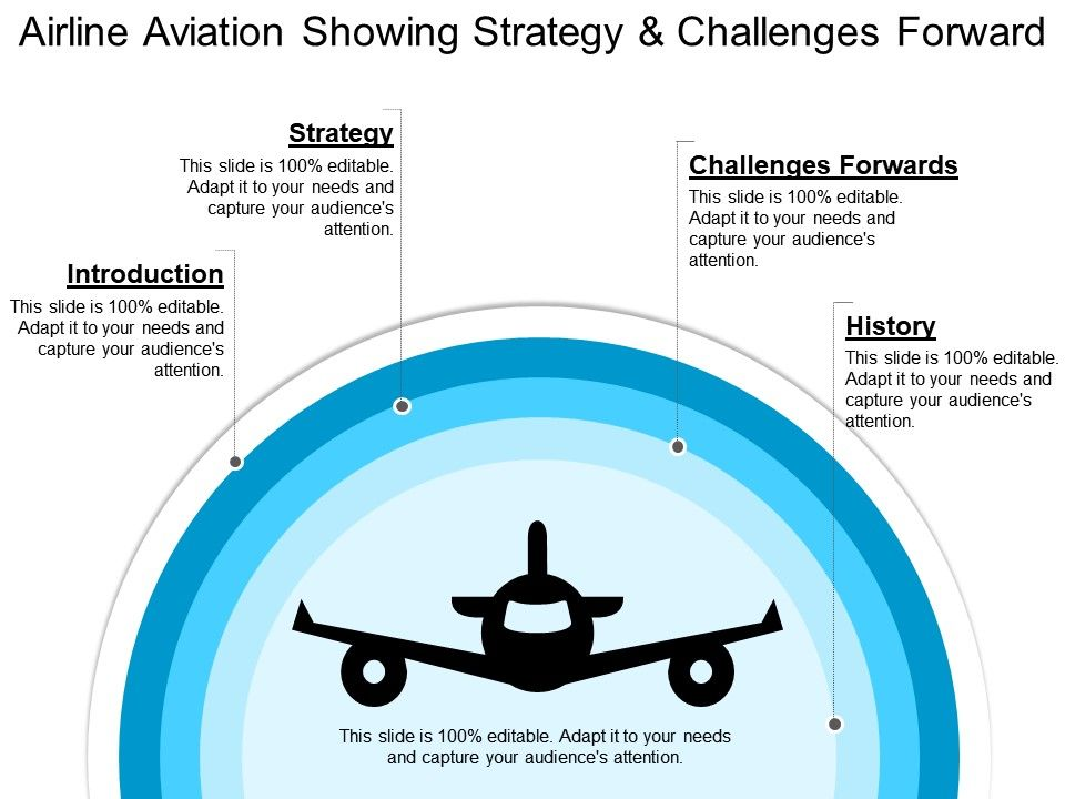 airline_aviation_showing_strategy_and_challenges_forward_Slide01