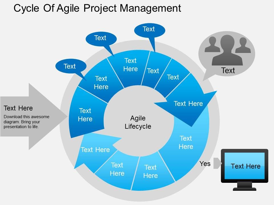 ak cycle of agile project management powerpoint template, Modern powerpoint